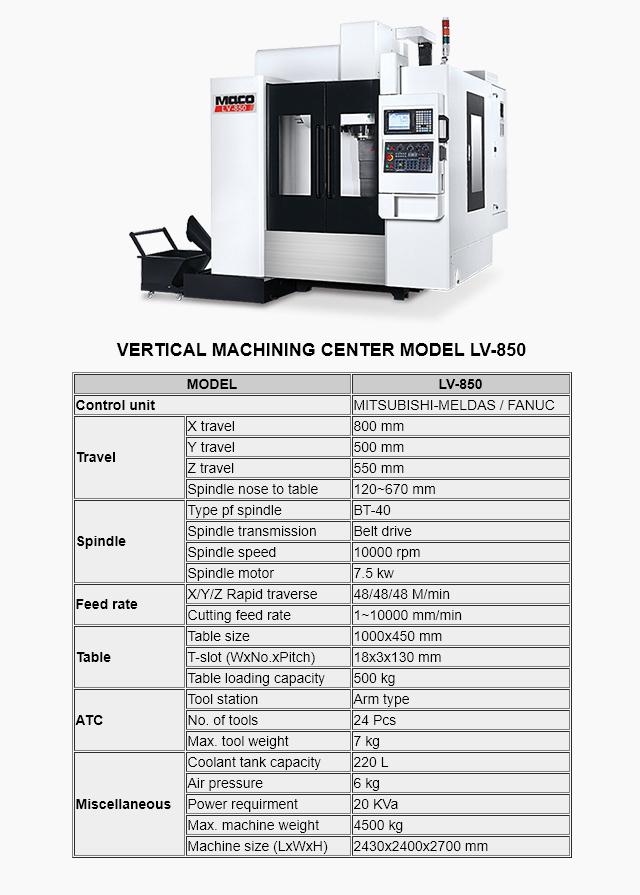 Nieuwe CNC freesmachines LV850 worden geinstalleerd bij Metron Technics